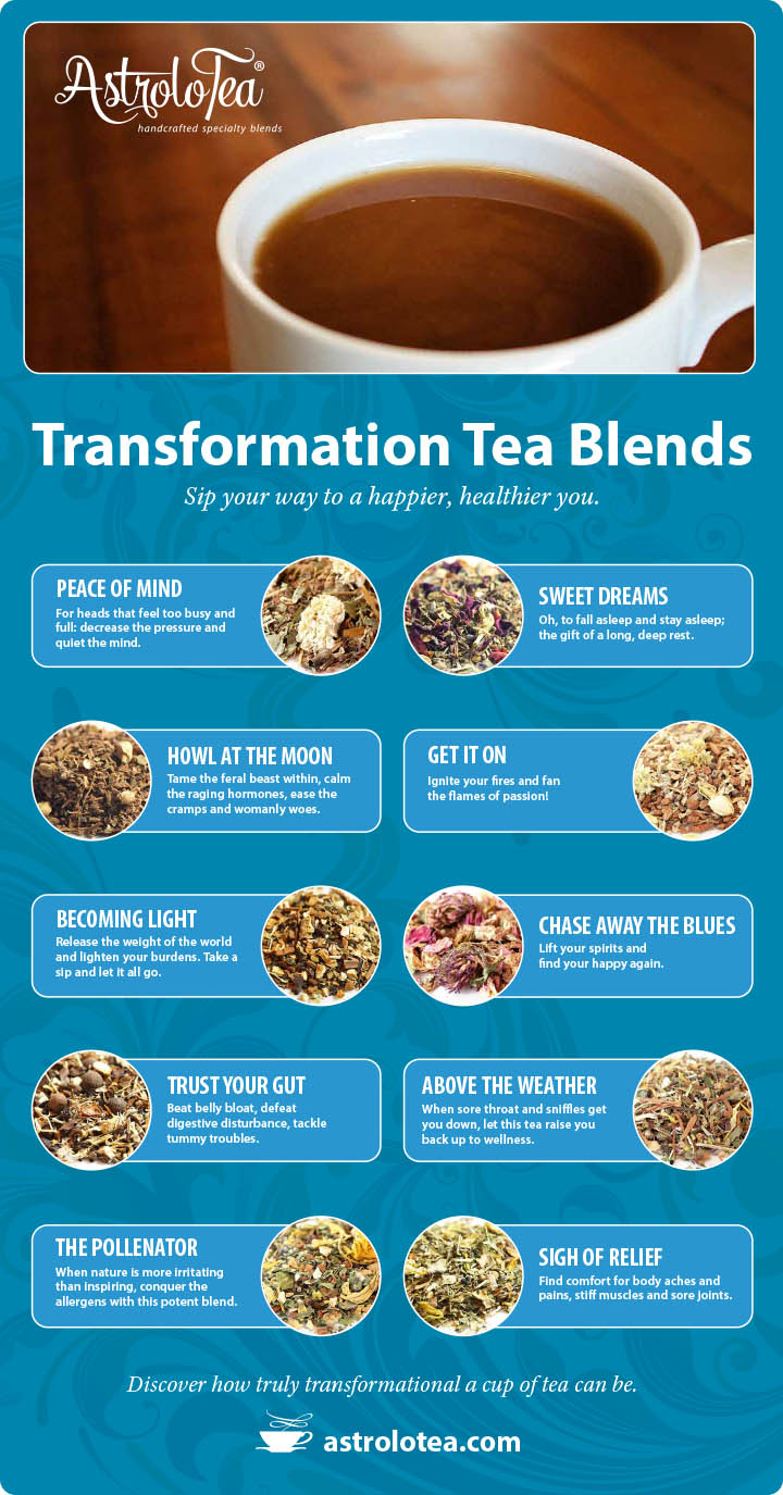 AstroloTea® Transformation Blends